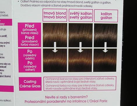 loreal creme casting 03 Farba na vlasy LOréal Casting Crême Gloss ako príjemné domáce farbenie