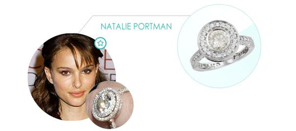 natalie portman Zásnubný prsteň ako pre celebritu
