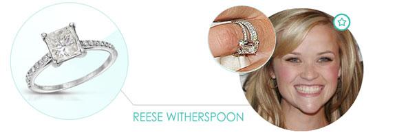 reese witherspoon Zásnubný prsteň ako pre celebritu